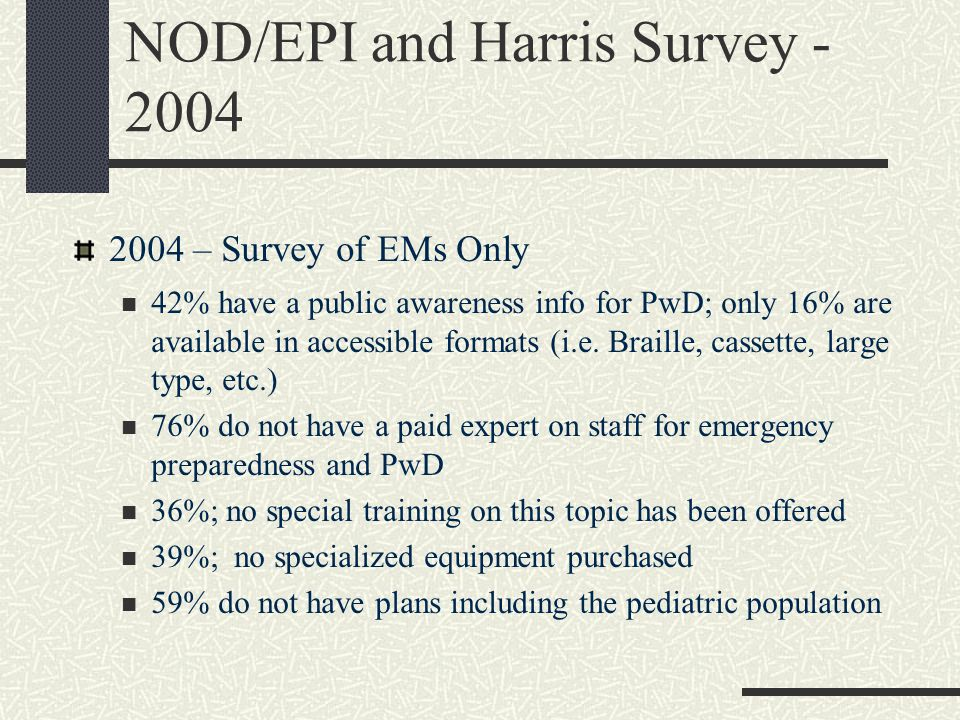 NOD/EPI and Harris Survey – Survey of EMs Only 42% have a public awareness info for PwD; only 16% are available in accessible formats (i.e.