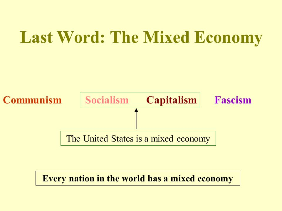 Last Word: The Mixed Economy Communism Socialism CapitalismFascism The United States is a mixed economy Every nation in the world has a mixed economy