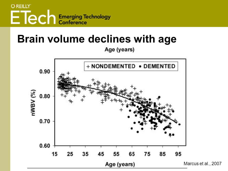 Brain volume declines with age Marcus et al., 2007