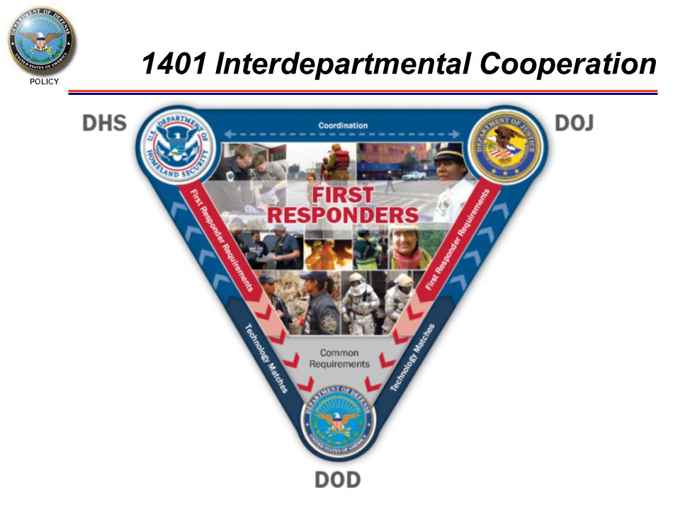POLICY 1401 Interdepartmental Cooperation