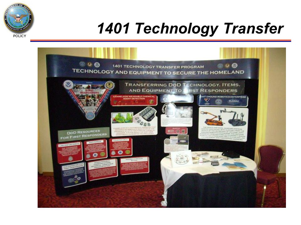 POLICY 1401 Technology Transfer