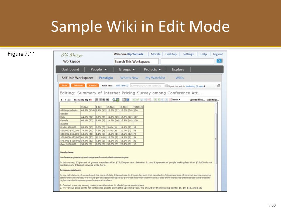 7-33 Sample Wiki in Edit Mode Figure 7.11