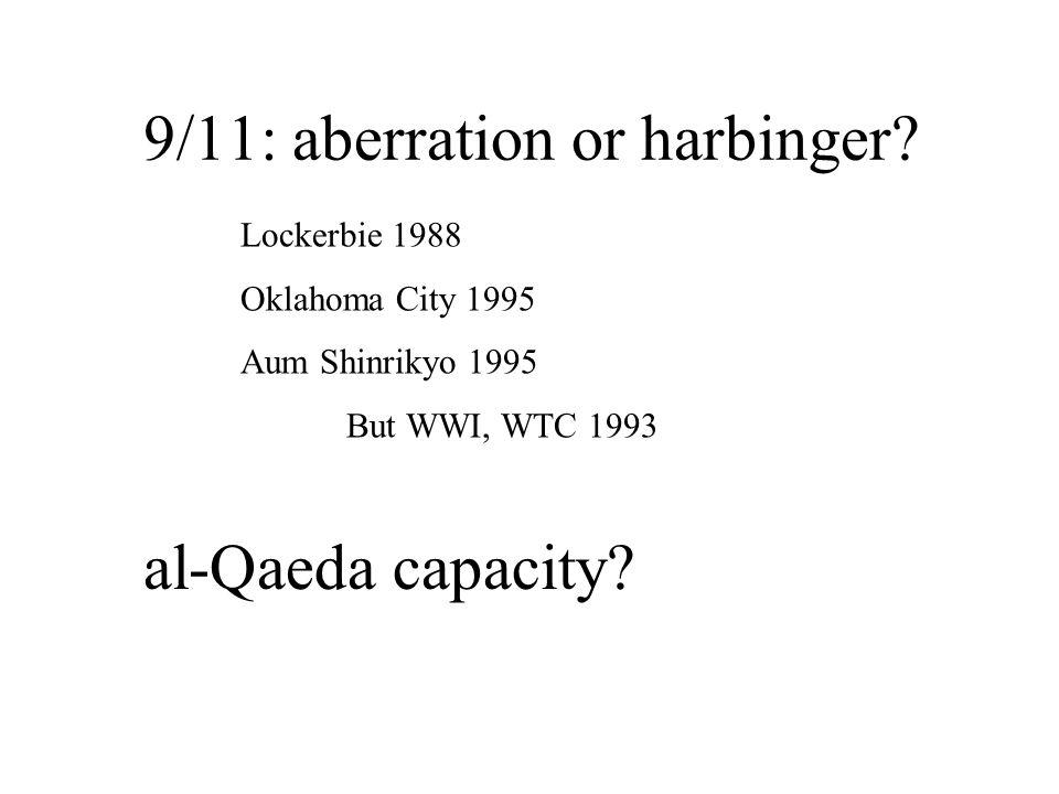 9/11: aberration or harbinger? al-Qaeda capacity? Lockerbie 1988 Oklahoma City 1995 Aum Shinrikyo 1995 But WWI, WTC 1993