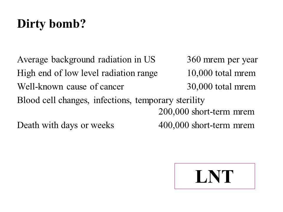 Average background radiation in US360 mrem per year High end of low level radiation range10,000 total mrem Well-known cause of cancer30,000 total mrem