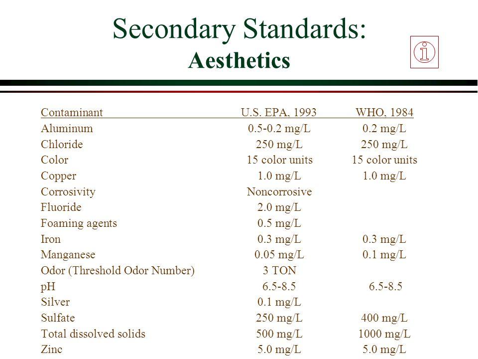 Secondary Standards: Aesthetics ContaminantU.S.