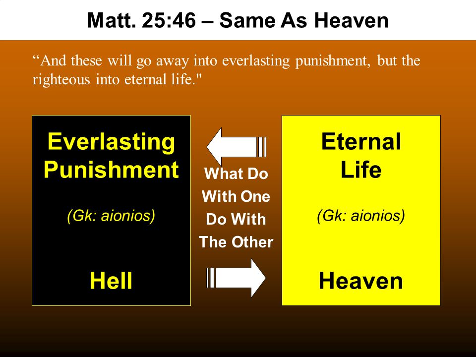 And these will go away into everlasting punishment, but the righteous into eternal life. Matt.