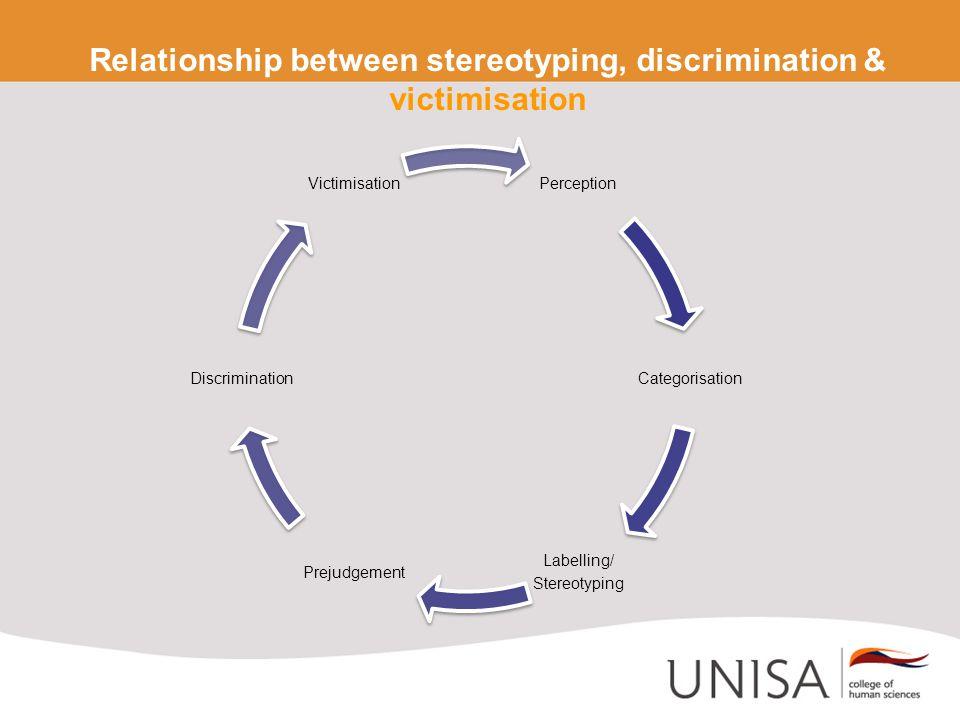 Relationship between stereotyping, discrimination & victimisation Perception Categorisation Labelling/ Stereotyping Prejudgement Discrimination Victimisation