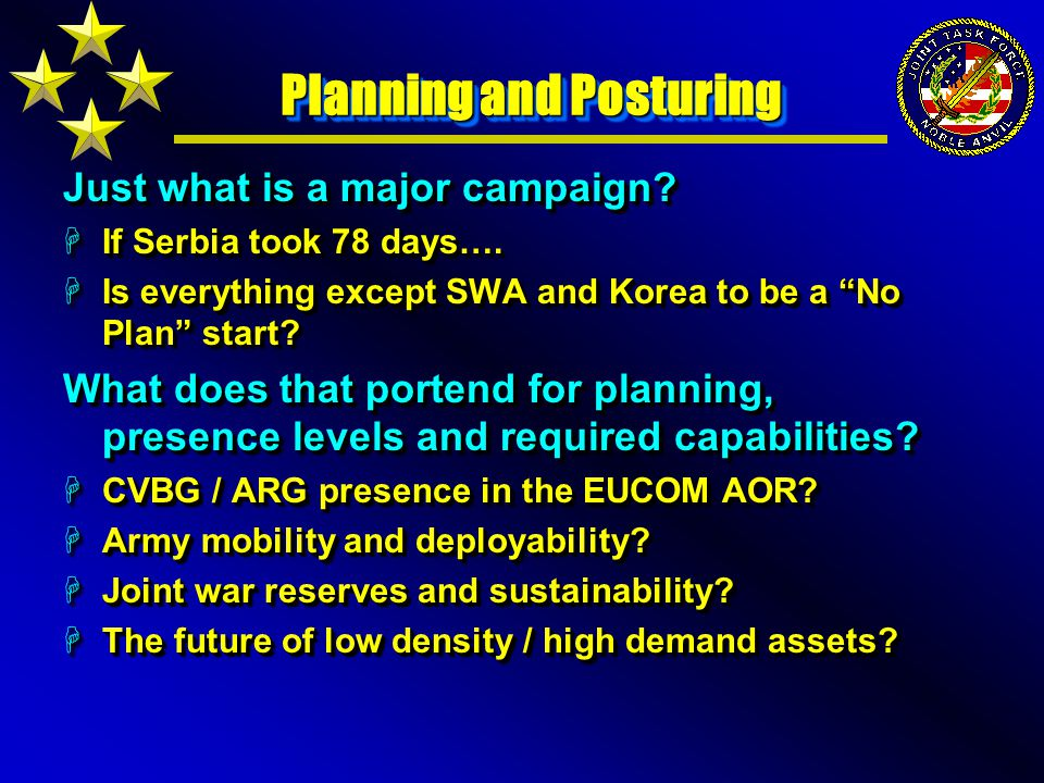 Planning and Posturing Just what is a major campaign.