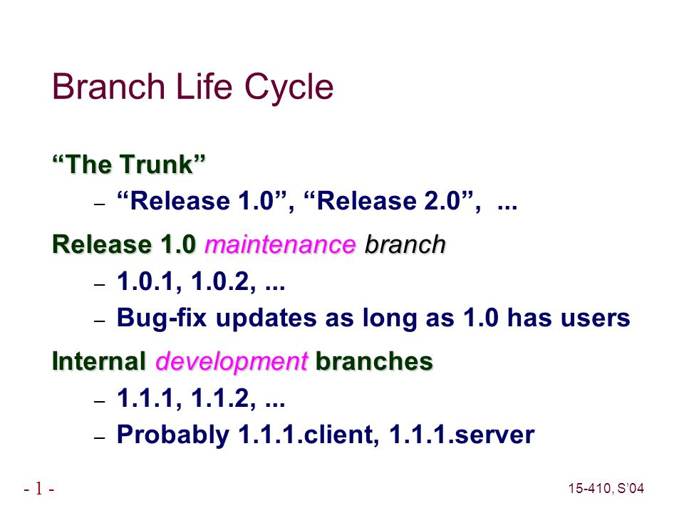 15-410, S'04 - 1 - Branch Life Cycle The Trunk – Release 1.0 , Release 2.0 ,...