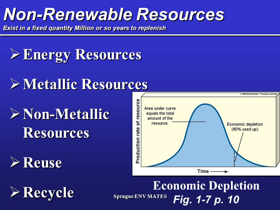 Non-Renewable Resources Exist in a fixed quantity Million or so years to replenish  Energy Resources  Metallic Resources  Non-Metallic Resources 