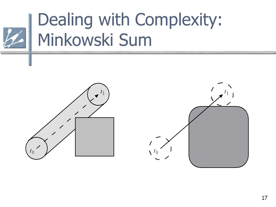 17 Dealing with Complexity: Minkowski Sum