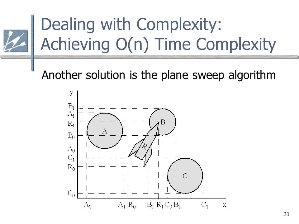 21 Dealing with Complexity: Achieving O(n) Time Complexity Another solution is the plane sweep algorithm