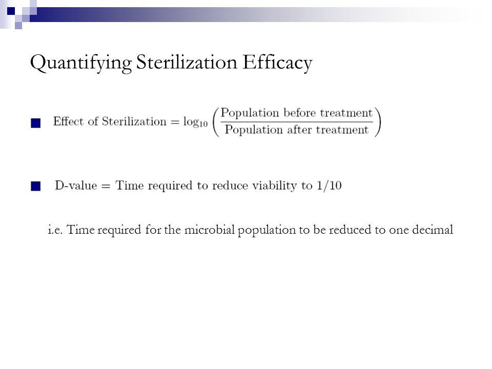 Quantifying Sterilization Efficacy i.e.