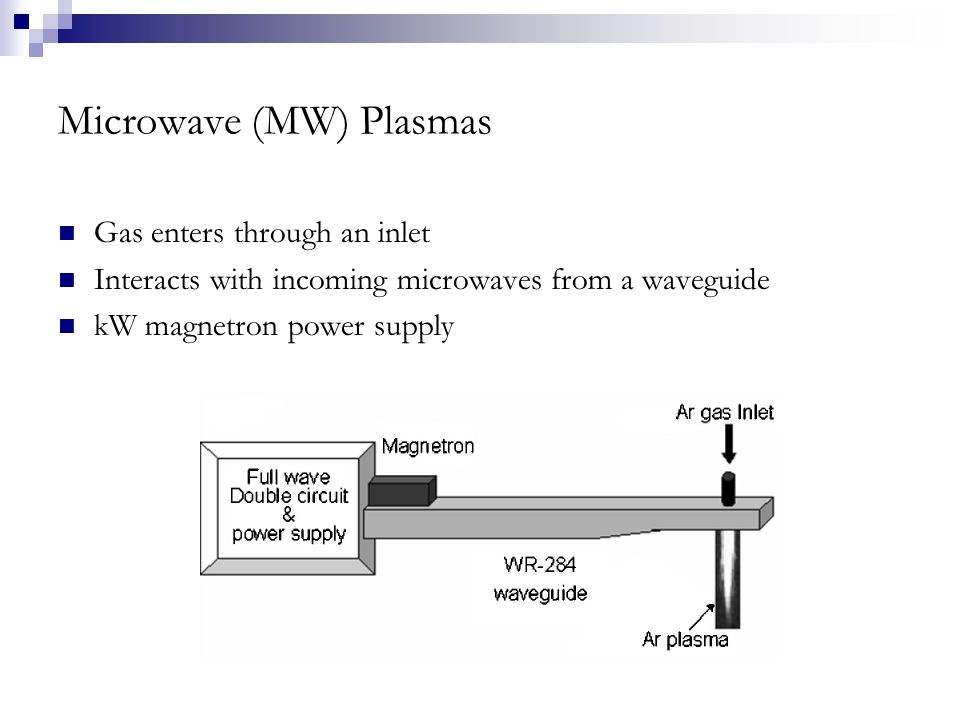 Microwave (MW) Plasmas Gas enters through an inlet Interacts with incoming microwaves from a waveguide kW magnetron power supply