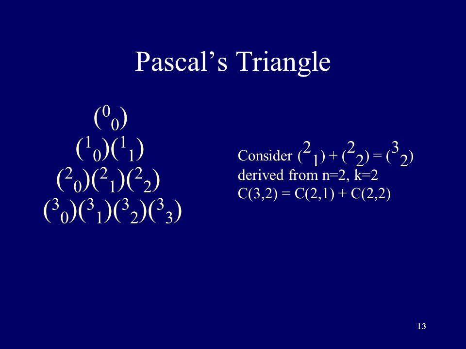 13 Pascal's Triangle ( 0 0 ) ( 1 0 )( 1 1 ) ( 2 0 )( 2 1 )( 2 2 ) ( 3 0 )( 3 1 )( 3 2 )( 3 3 ) Consider ( 2 1 ) + ( 2 2 ) = ( 3 2 ) derived from n=2, k=2 C(3,2) = C(2,1) + C(2,2)