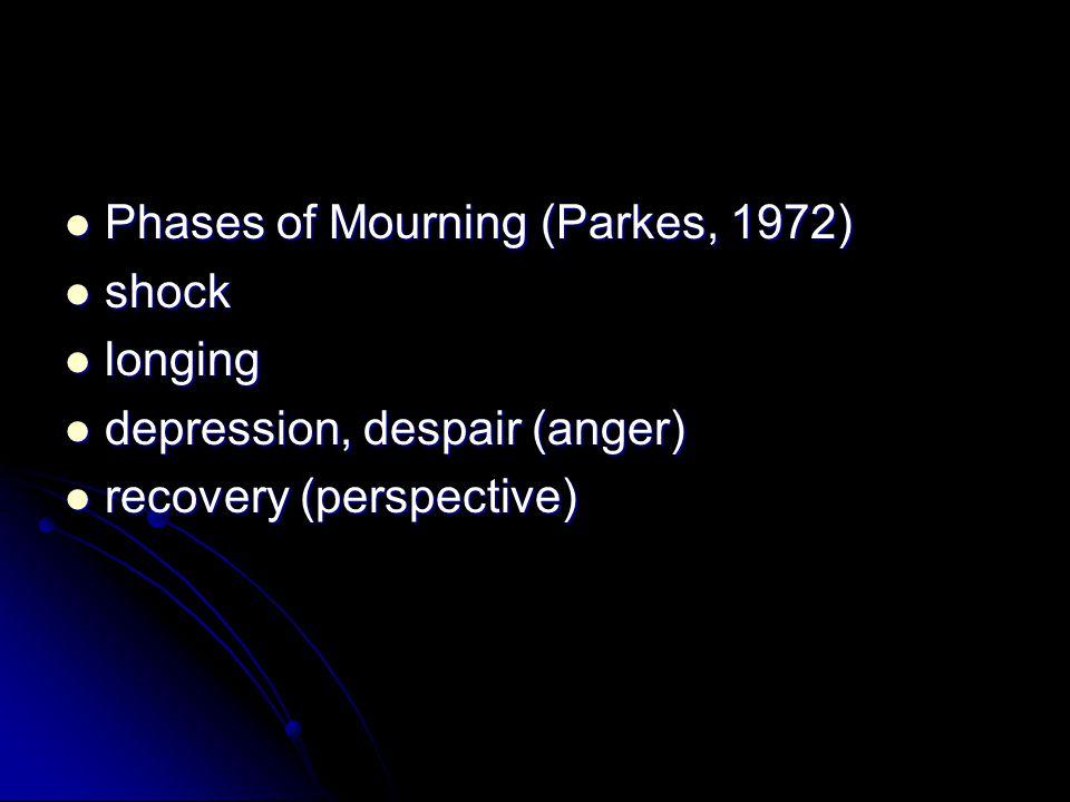 Phases of Mourning (Parkes, 1972) Phases of Mourning (Parkes, 1972) shock shock longing longing depression, despair (anger) depression, despair (anger) recovery (perspective) recovery (perspective)