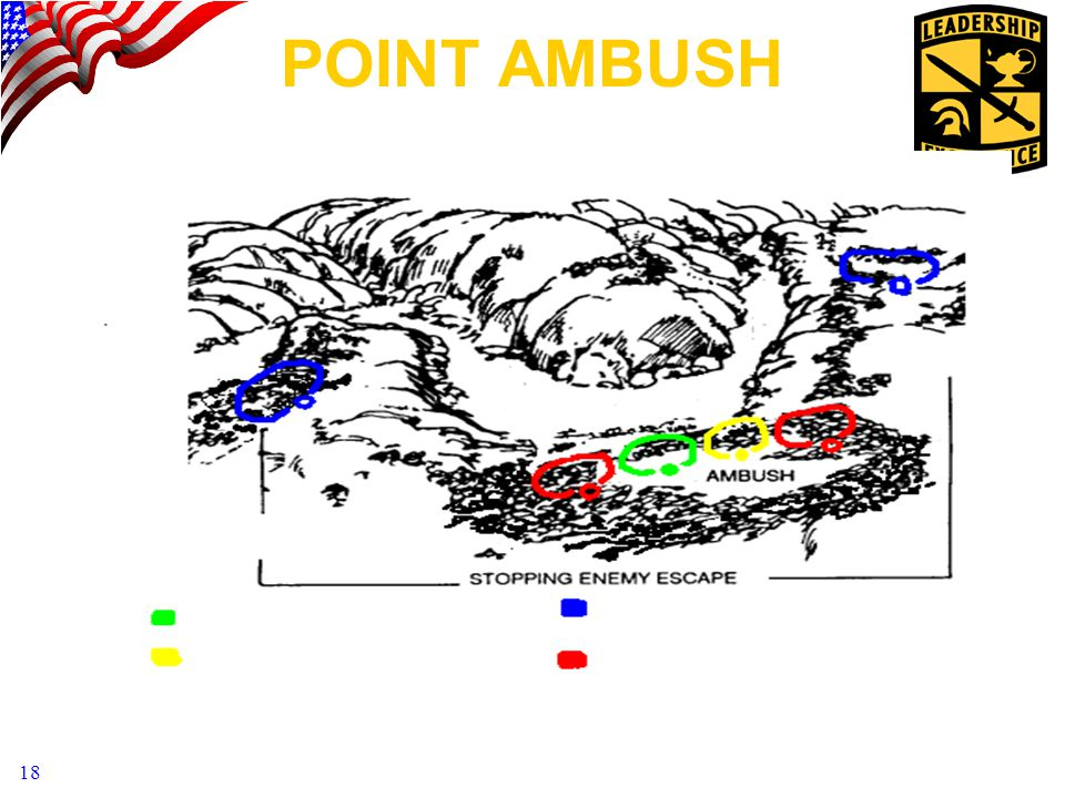 18 Assault #1 Assault #2 Security Support POINT AMBUSH