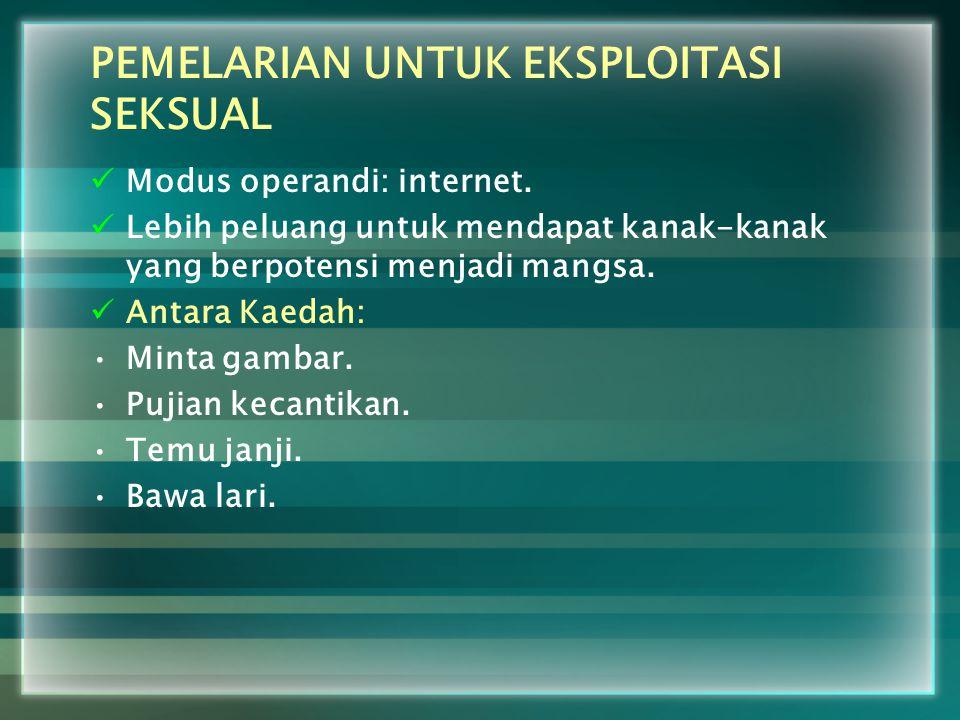 PEMELARIAN UNTUK EKSPLOITASI SEKSUAL Modus operandi: internet.