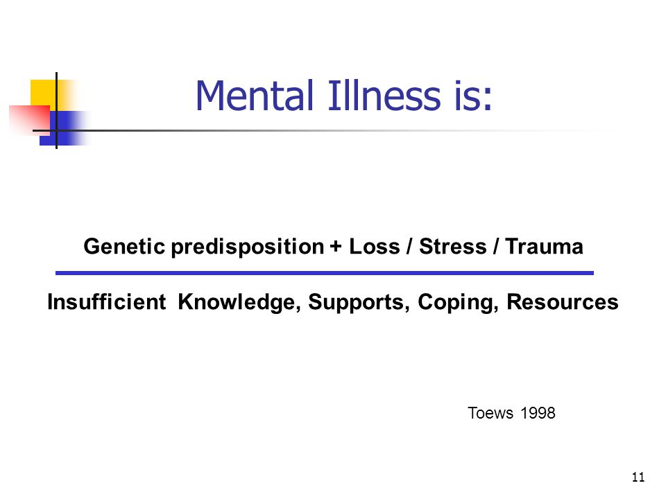11 Mental Illness is: Genetic predisposition + Loss / Stress / Trauma Insufficient Knowledge, Supports, Coping, Resources Toews 1998