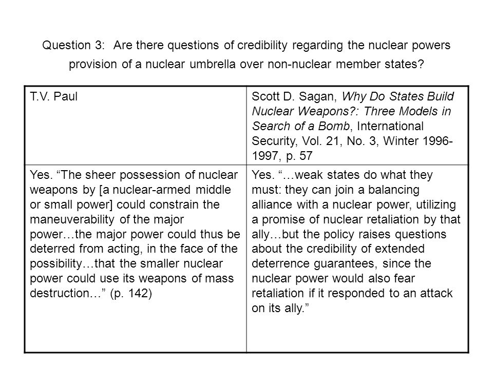 Question 3: Are there questions of credibility regarding the nuclear powers provision of a nuclear umbrella over non-nuclear member states.