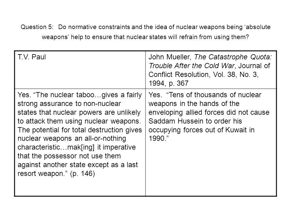 Question 5: Do normative constraints and the idea of nuclear weapons being 'absolute weapons' help to ensure that nuclear states will refrain from using them.