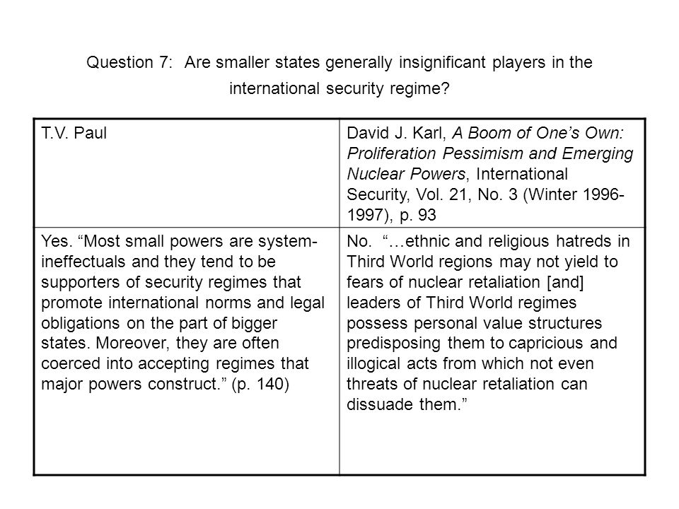 Question 7: Are smaller states generally insignificant players in the international security regime.