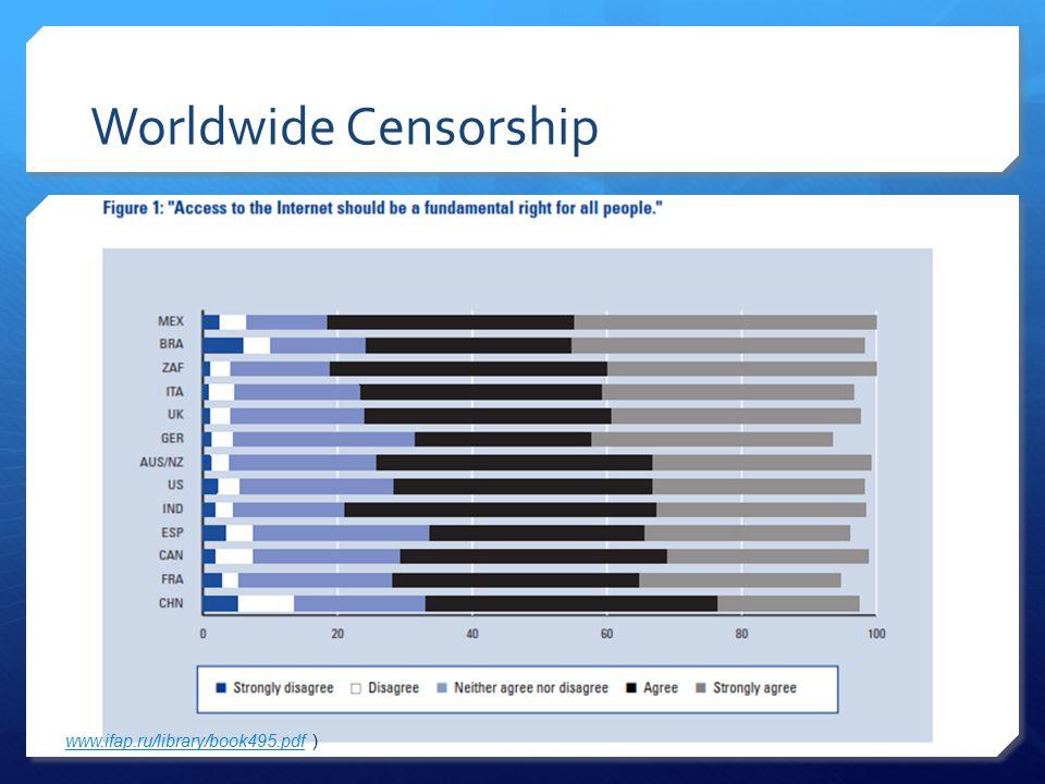 Worldwide Censorship www.ifap.ru/library/book495.pdfwww.ifap.ru/library/book495.pdf )