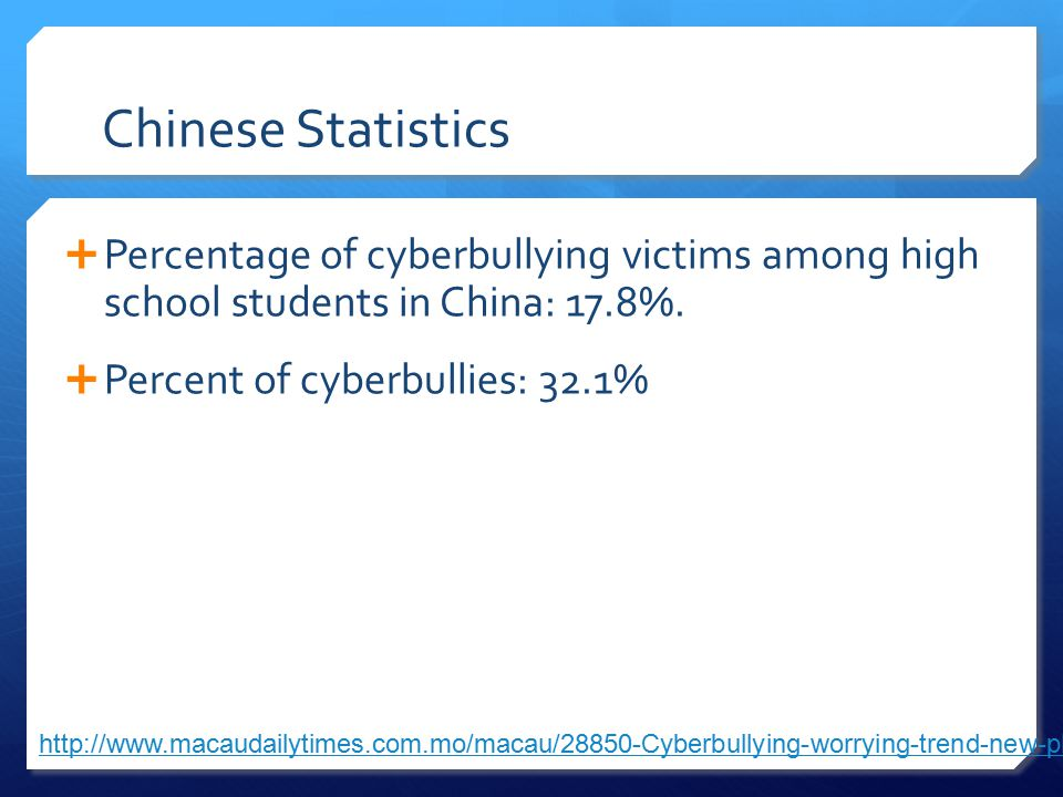 Chinese Statistics  Percentage of cyberbullying victims among high school students in China: 17.8%.