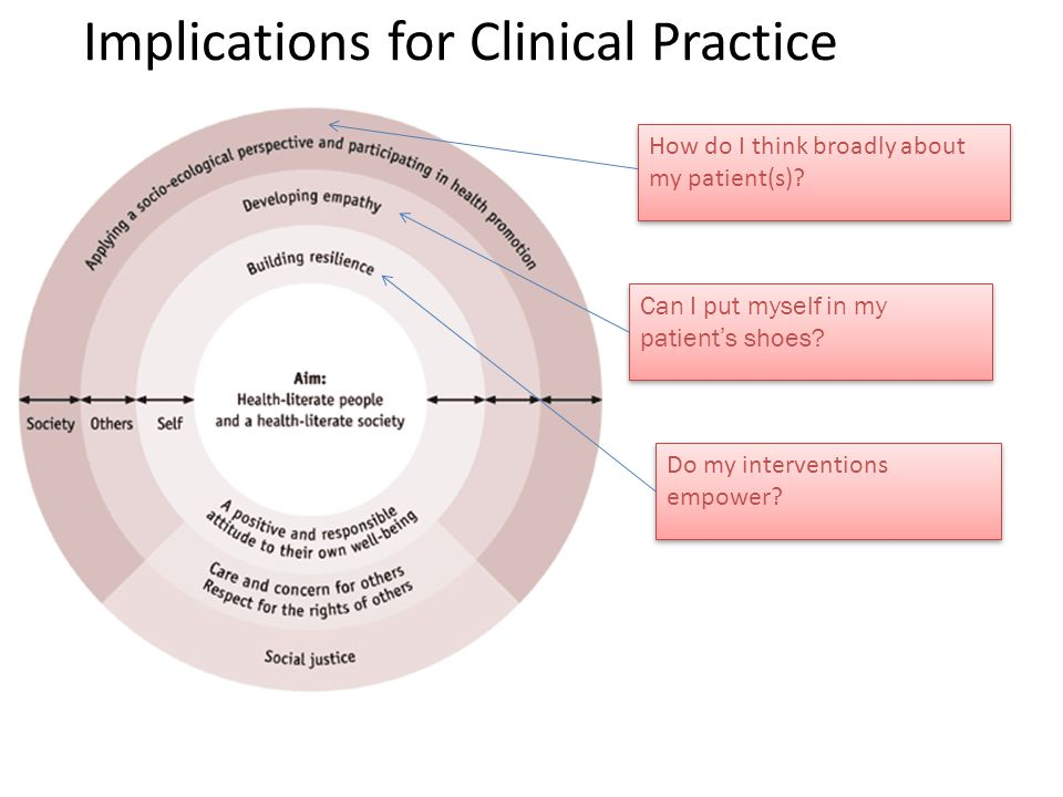 Implications for Clinical Practice How do I think broadly about my patient(s).