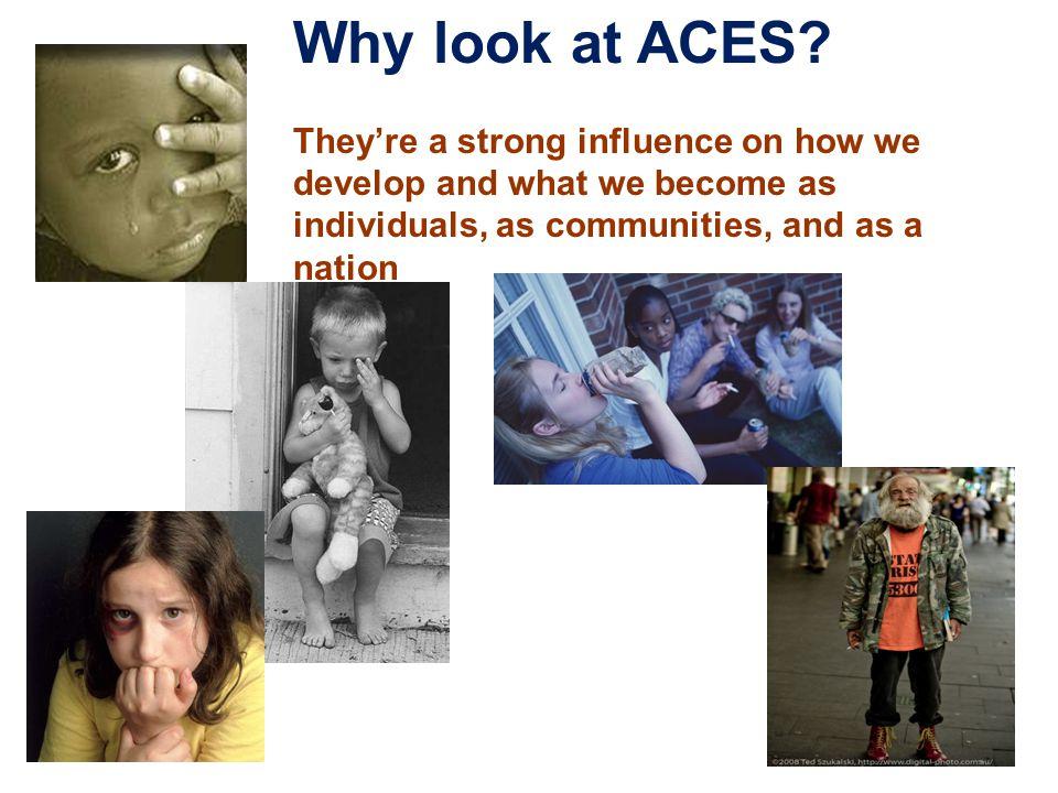 ACE vs. Ever Used Street Drugs
