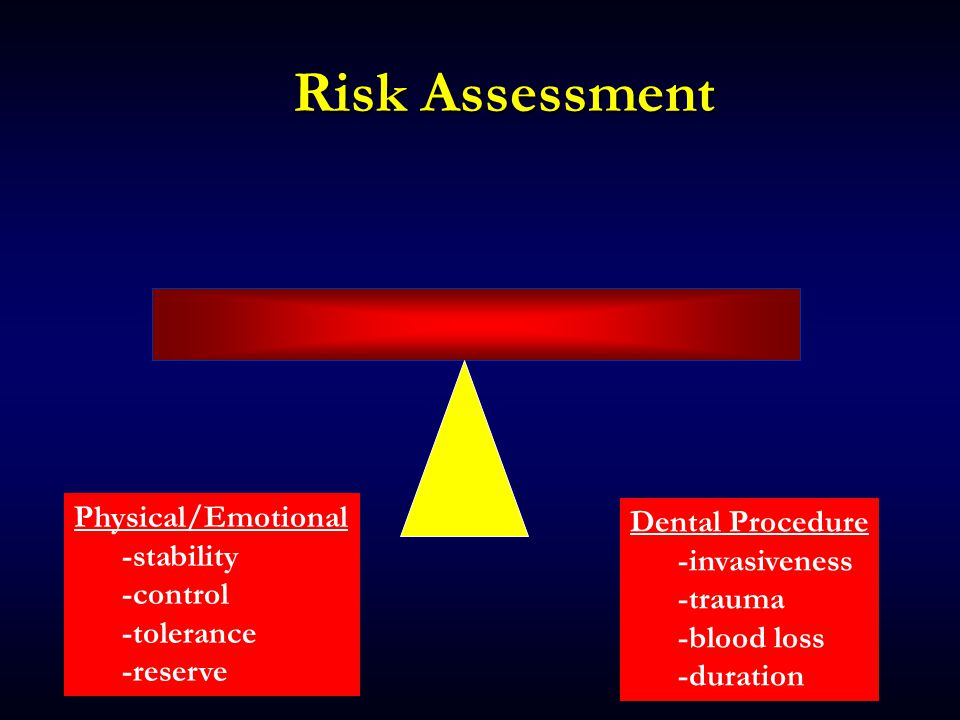 Physical/Emotional -stability -control -tolerance -reserve Dental Procedure -invasiveness -trauma -blood loss -duration Risk Assessment