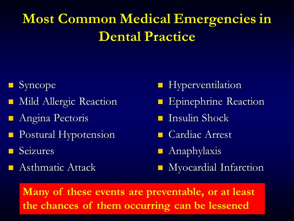 Most Common Medical Emergencies in Dental Practice Syncope Syncope Mild Allergic Reaction Mild Allergic Reaction Angina Pectoris Angina Pectoris Postural Hypotension Postural Hypotension Seizures Seizures Asthmatic Attack Asthmatic Attack Hyperventilation Epinephrine Reaction Insulin Shock Cardiac Arrest Anaphylaxis Myocardial Infarction Many of these events are preventable, or at least the chances of them occurring can be lessened