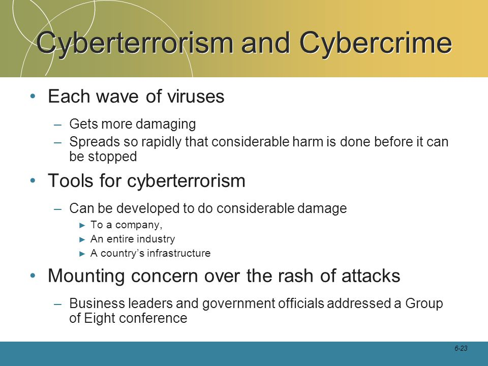 6-23 Cyberterrorism and Cybercrime Each wave of viruses –Gets more damaging –Spreads so rapidly that considerable harm is done before it can be stoppe
