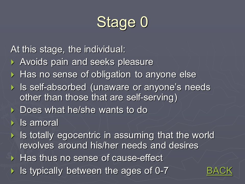Stage 0 At this stage, the individual:  Avoids pain and seeks pleasure  Has no sense of obligation to anyone else  Is self-absorbed (unaware or anyone's needs other than those that are self-serving)  Does what he/she wants to do  Is amoral  Is totally egocentric in assuming that the world revolves around his/her needs and desires  Has thus no sense of cause-effect  Is typically between the ages of 0-7 BACK BACK