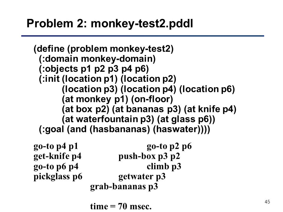45 Problem 2: monkey-test2.pddl (define (problem monkey-test2) (:domain monkey-domain) (:objects p1 p2 p3 p4 p6) (:init (location p1) (location p2) (location p3) (location p4) (location p6) (at monkey p1) (on-floor) (at box p2) (at bananas p3) (at knife p4) (at waterfountain p3) (at glass p6)) (:goal (and (hasbananas) (haswater)))) go-to p4 p1go-to p2 p6 get-knife p4push-box p3 p2 go-to p6 p4climb p3 pickglass p6getwater p3 grab-bananas p3 time = 70 msec.
