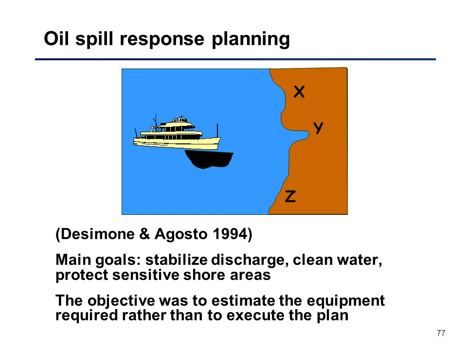 77 Oil spill response planning (Desimone & Agosto 1994) Main goals: stabilize discharge, clean water, protect sensitive shore areas The objective was to estimate the equipment required rather than to execute the plan Y Z X