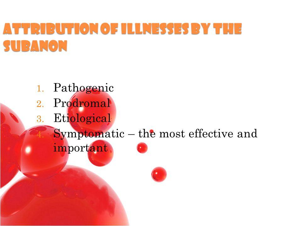 Attribution of illnesses by the Subanon 1. Pathogenic 2.