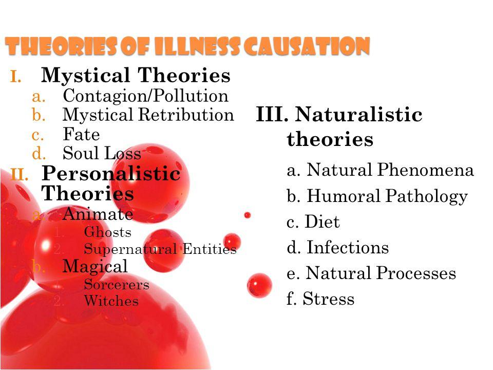 Theories of illness causation I.