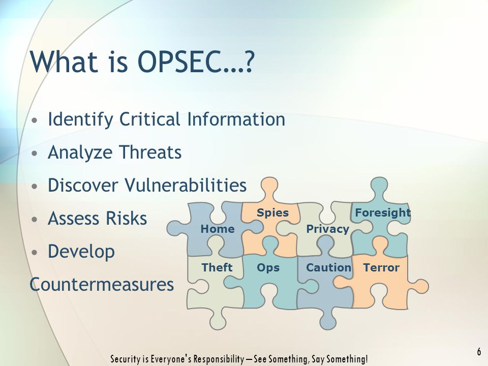 Identify Critical Information Analyze Threats Discover Vulnerabilities Assess Risks Develop Countermeasures Spies Ops Privacy Caution Foresight Terror
