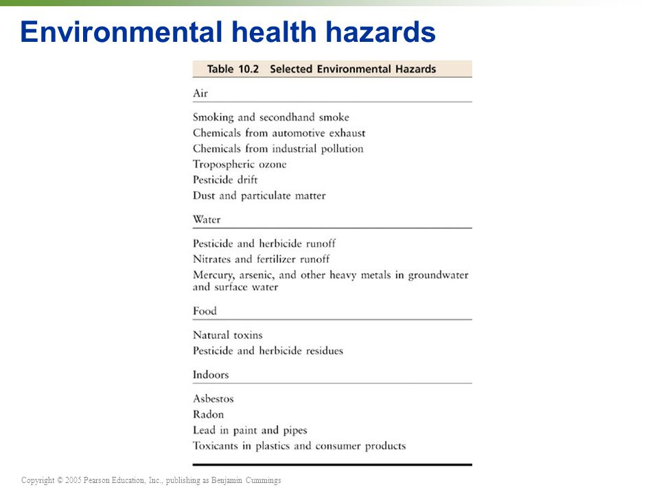 Copyright © 2005 Pearson Education, Inc., publishing as Benjamin Cummings Environmental health hazards