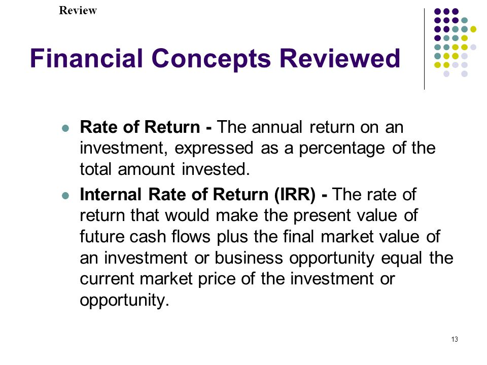 13 Financial Concepts Reviewed Rate of Return - The annual return on an investment, expressed as a percentage of the total amount invested.