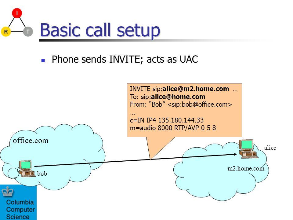 office.com alice bob m2.home.com Basic call setup Phone sends INVITE; acts as UAC INVITE sip:alice@m2.home.com … To: sip:alice@home.com From: Bob … c=IN IP4 135.180.144.33 m=audio 8000 RTP/AVP 0 5 8