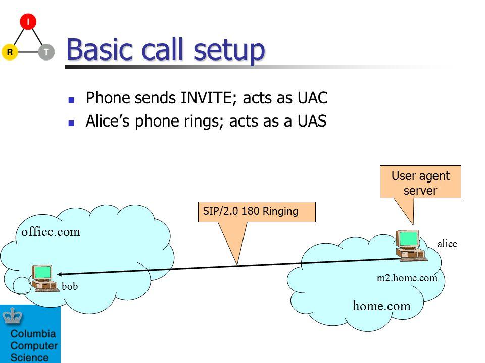 home.com office.com alice bob m2.home.com Basic call setup Phone sends INVITE; acts as UAC Alice's phone rings; acts as a UAS SIP/2.0 180 Ringing User agent server