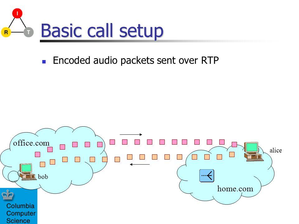 home.com office.com alice bob Basic call setup Encoded audio packets sent over RTP