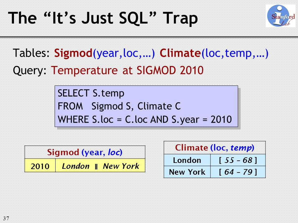 37 Tables: Sigmod(year,loc,…) Climate(loc,temp,…) Query: Temperature at SIGMOD 2010 The It's Just SQL Trap Sigmod (year, loc) 2010 London ∥ New York Climate (loc, temp) London[ 55 – 68 ] New York[ 64 – 79 ] SELECT S.temp FROM Sigmod S, Climate C WHERE S.loc = C.loc AND S.year = 2010 SELECT S.temp FROM Sigmod S, Climate C WHERE S.loc = C.loc AND S.year = 2010