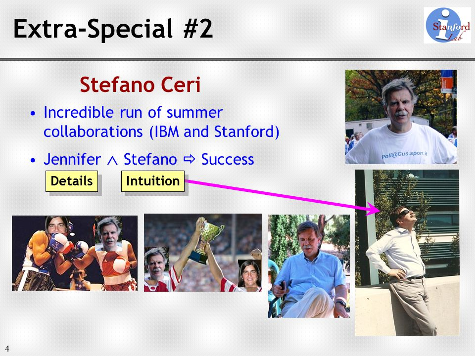 4 Extra-Special #2 Stefano Ceri Incredible run of summer collaborations (IBM and Stanford) Jennifer  Stefano  Success Details Intuition