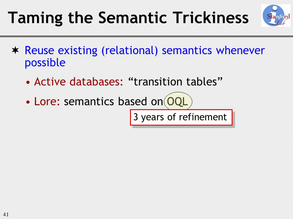 41 Taming the Semantic Trickiness  Reuse existing (relational) semantics whenever possible Active databases: transition tables Lore: semantics based on OQL 3 years of refinement