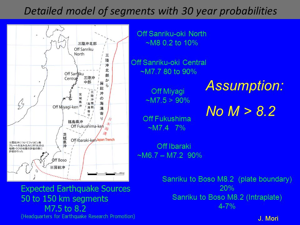 Expected Earthquake Sources 50 to 150 km segments M7.5 to 8.2 (Headquarters for Earthquake Research Promotion) Off Sanriku-oki North ~M8 0.2 to 10% Off Sanriku-oki Central ~M7.7 80 to 90% Off Fukushima ~M7.4 7% Off Ibaraki ~M6.7 – M7.2 90% Detailed model of segments with 30 year probabilities Sanriku to Boso M8.2 (plate boundary) 20% Sanriku to Boso M8.2 (Intraplate) 4-7% Off Miyagi ~M7.5 > 90% J.
