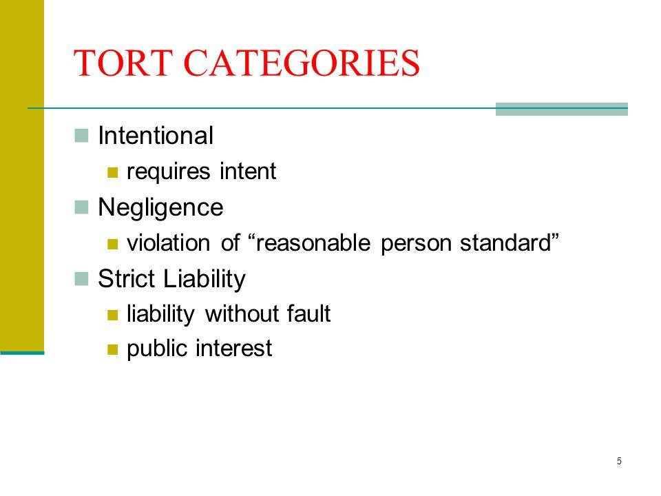 125 Statutes of Limitations CCP 312 et seq