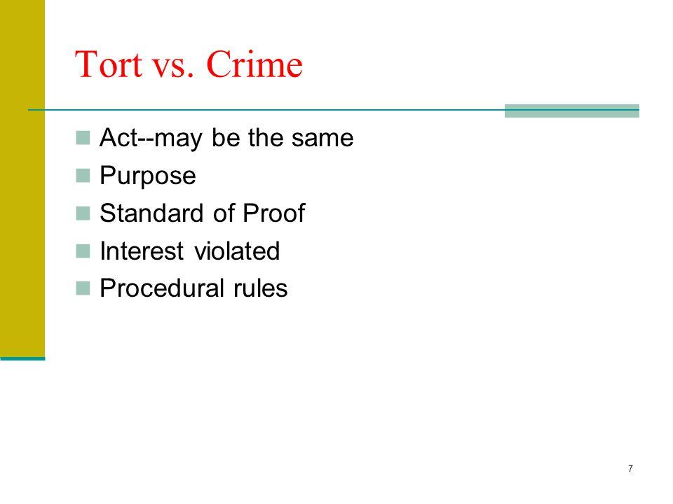 137 Misrepresentation Intentional—Fraud Negligent Innocent